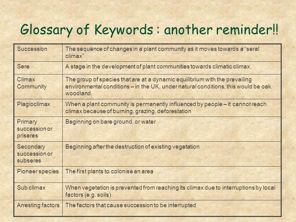 Glossary of Keywords : another reminder!.