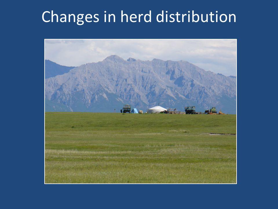 Changes in herd distribution