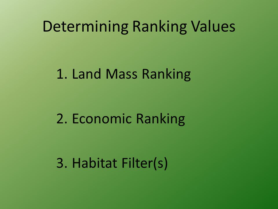 Determining Ranking Values 1.Land Mass Ranking 2.Economic Ranking 3.Habitat Filter(s)