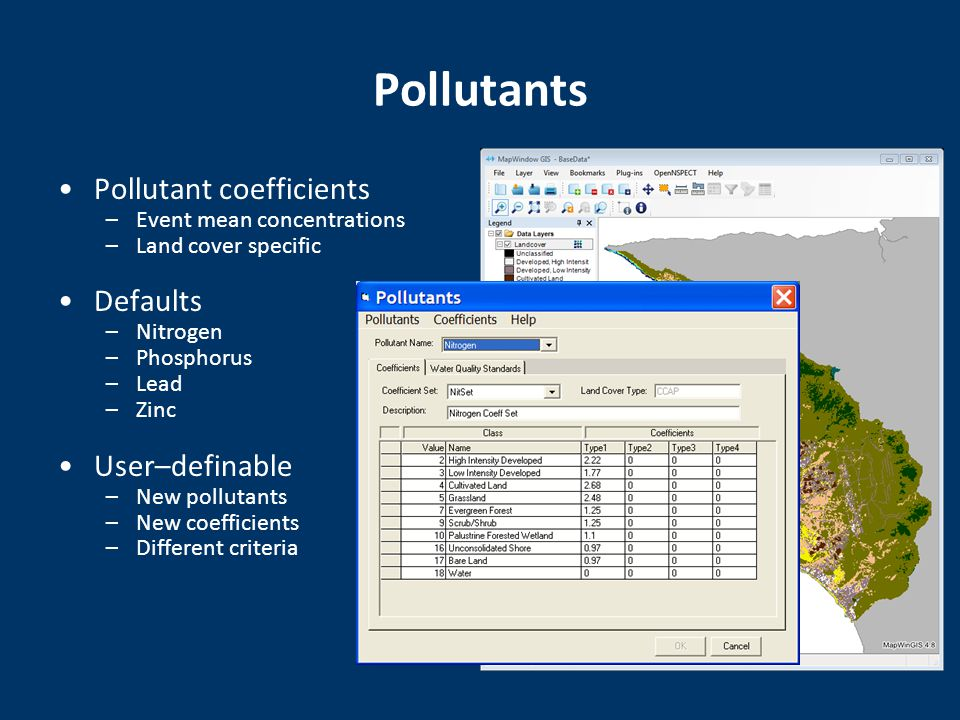Pollutants Pollutant coefficients –Event mean concentrations –Land cover specific Defaults –Nitrogen –Phosphorus –Lead –Zinc User–definable –New pollutants –New coefficients –Different criteria