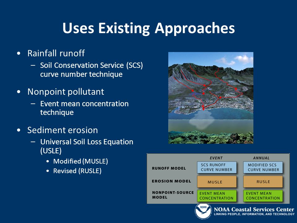 Uses Existing Approaches Rainfall runoff –Soil Conservation Service (SCS) curve number technique Nonpoint pollutant –Event mean concentration technique Sediment erosion –Universal Soil Loss Equation (USLE) Modified (MUSLE) Revised (RUSLE)