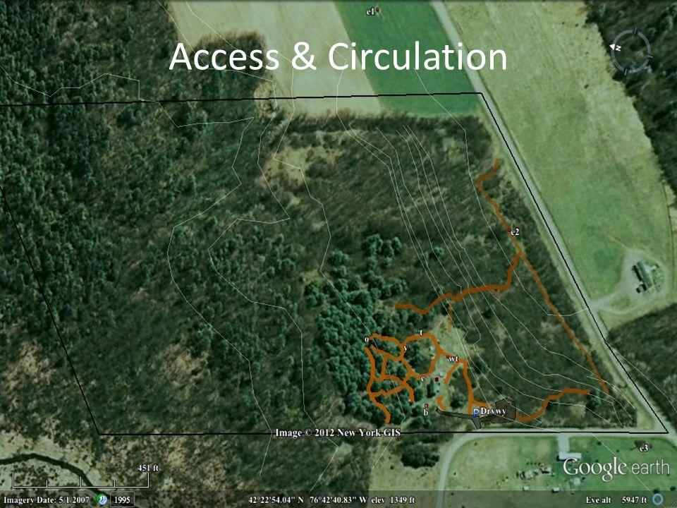 Access & Circulation