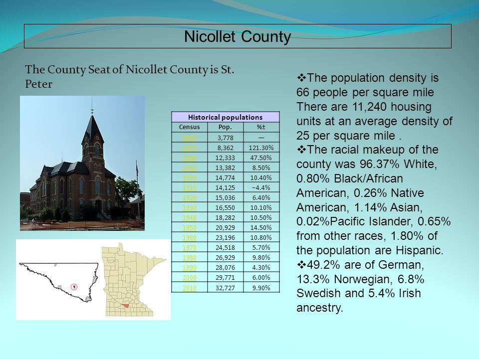 Nicollet County The County Seat of Nicollet County is St.