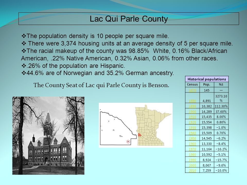 Lac Qui Parle County  The population density is 10 people per square mile.