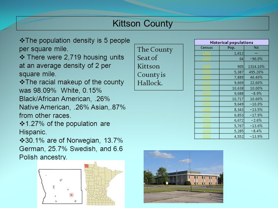 Kittson County  The population density is 5 people per square mile.