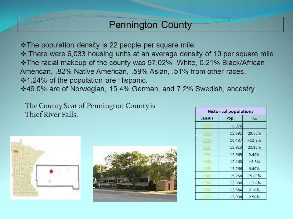 Pennington County  The population density is 22 people per square mile.
