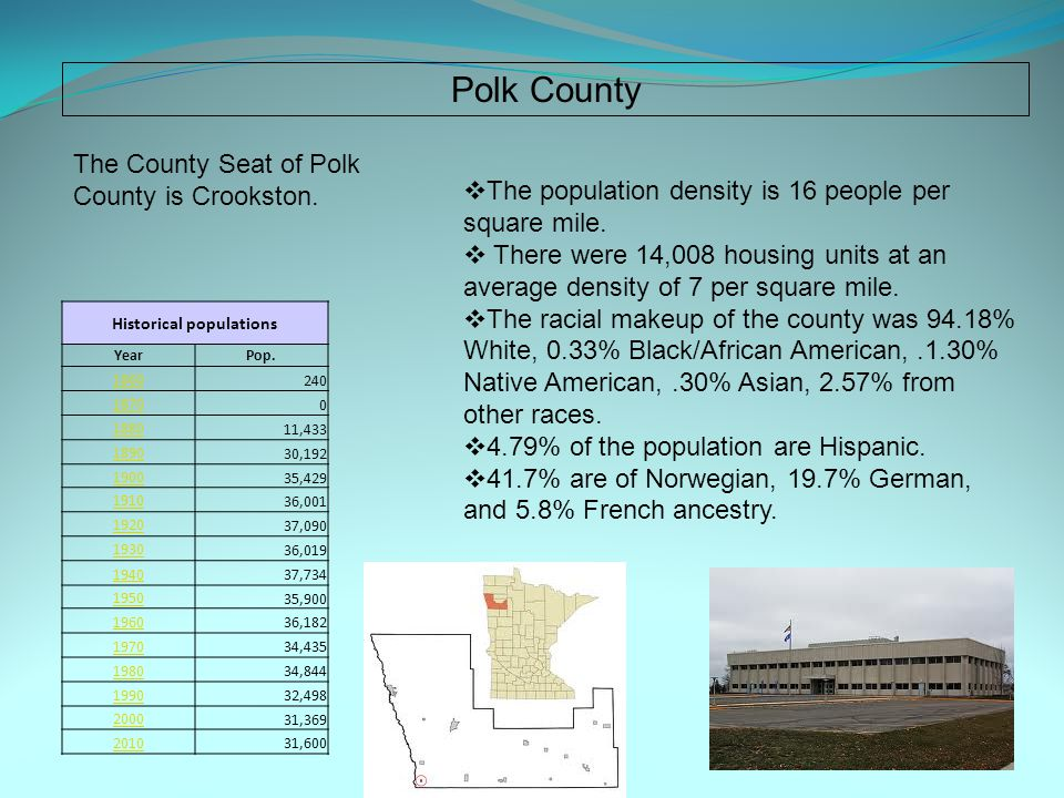 Polk County  The population density is 16 people per square mile.