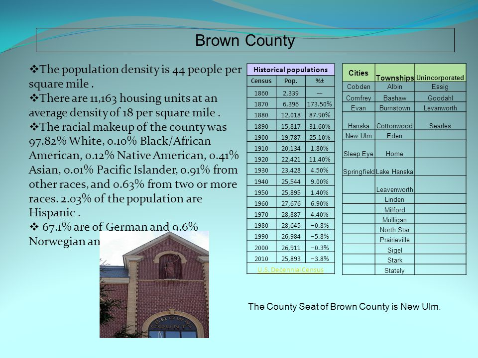 Brown County  The population density is 44 people per square mile.