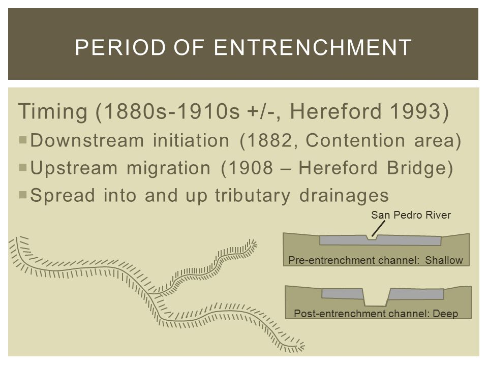 Timing (1880s-1910s +/-, Hereford 1993)  Downstream initiation (1882, Contention area)  Upstream migration (1908 – Hereford Bridge)  Spread into and up tributary drainages PERIOD OF ENTRENCHMENT Post-entrenchment channel: Deep San Pedro River Pre-entrenchment channel: Shallow