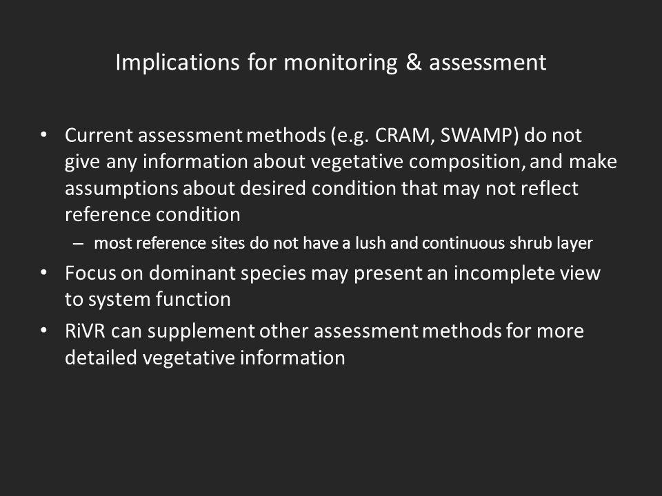 Implications for monitoring & assessment Current assessment methods (e.g.