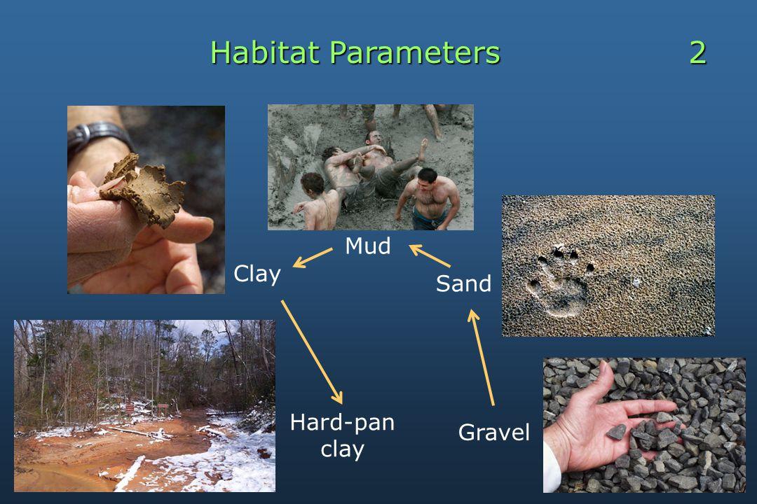 Habitat Parameters 2 Sand Gravel Mud Hard-pan clay Clay