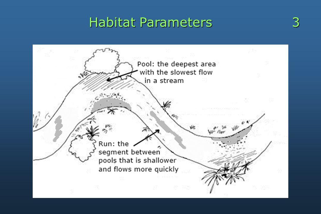 Habitat Parameters 3