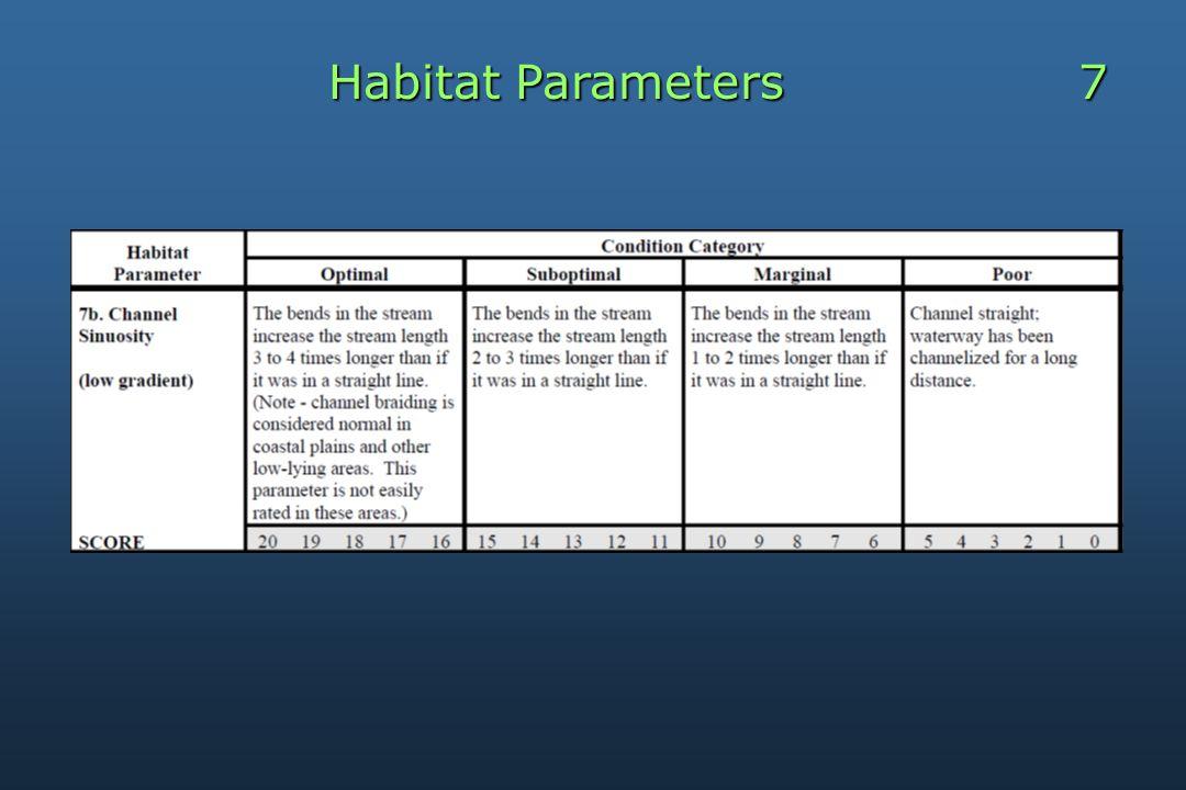 Habitat Parameters 7