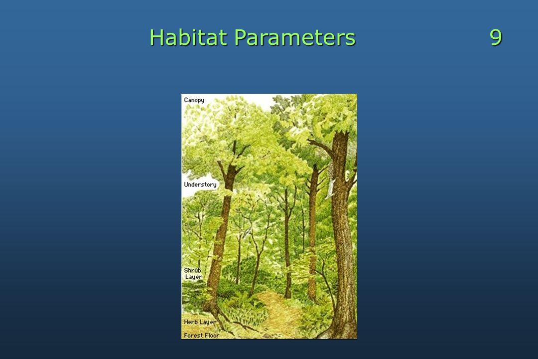 Habitat Parameters 9