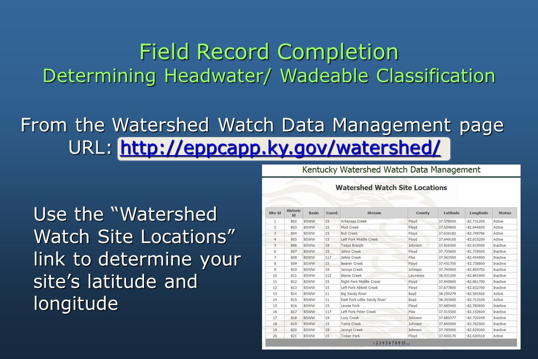 Field Record Completion Determining Headwater/ Wadeable Classification From the Watershed Watch Data Management page URL: http://eppcapp.ky.gov/watershed/ http://eppcapp.ky.gov/watershed/ Use the Watershed Use the Watershed Watch Site Locations Watch Site Locations link to determine your link to determine your site's latitude and site's latitude and longitude longitude
