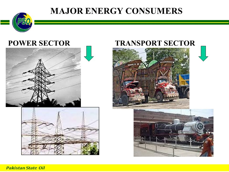 Pakistan State Oil B MAJOR ENERGY CONSUMERS POWER SECTORTRANSPORT SECTOR
