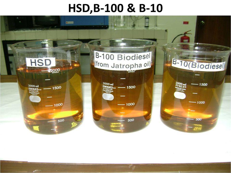 Pakistan State Oil B HSD,B-100 & B-10