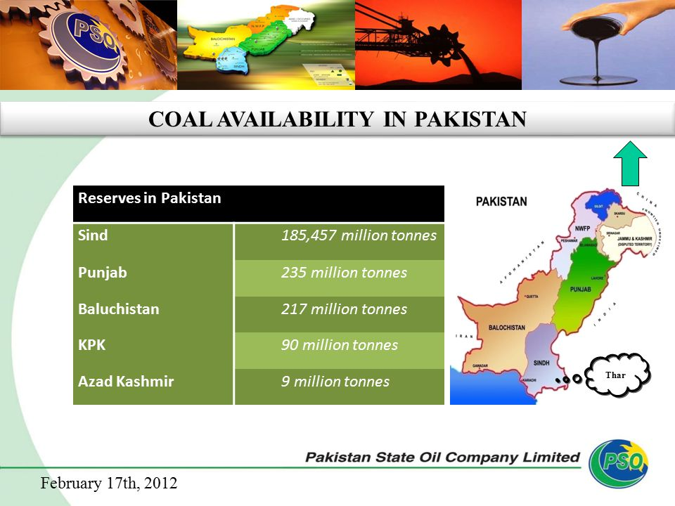 Pakistan State Oil B February 17th, 2012 Thar Reserves in Pakistan Sind 185,457 million tonnes Punjab 235 million tonnes Baluchistan 217 million tonnes KPK 90 million tonnes Azad Kashmir 9 million tonnes COAL AVAILABILITY IN PAKISTAN