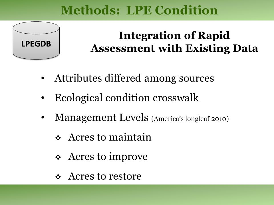 Methods: LPE Condition Attributes differed among sources Ecological condition crosswalk Management Levels (America's longleaf 2010)  Acres to maintain  Acres to improve  Acres to restore Integration of Rapid Assessment with Existing Data LPEGDB