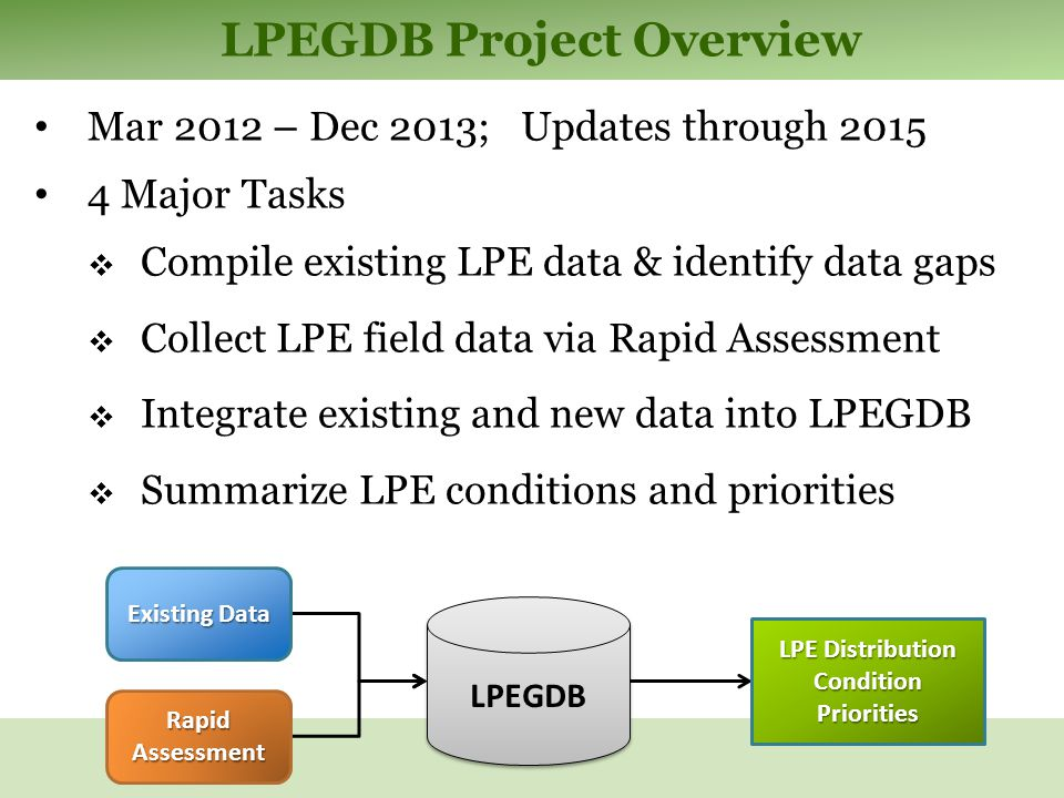 LPEGDB Project Overview Mar 2012 – Dec 2013; Updates through Major Tasks  Compile existing LPE data & identify data gaps  Collect LPE field data via Rapid Assessment  Integrate existing and new data into LPEGDB  Summarize LPE conditions and priorities LPEGDB Existing Data Rapid Assessment LPE Distribution ConditionPriorities