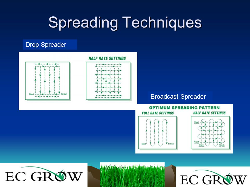 Spreading Techniques Drop Spreader Broadcast Spreader