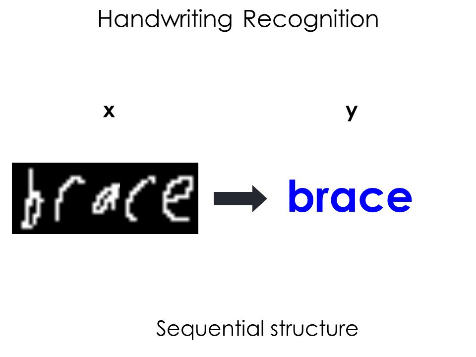 Handwriting Recognition brace Sequential structure xy