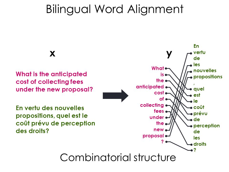 Bilingual Word Alignment What is the anticipated cost of collecting fees under the new proposal.