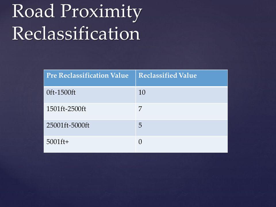 Road Proximity Reclassification