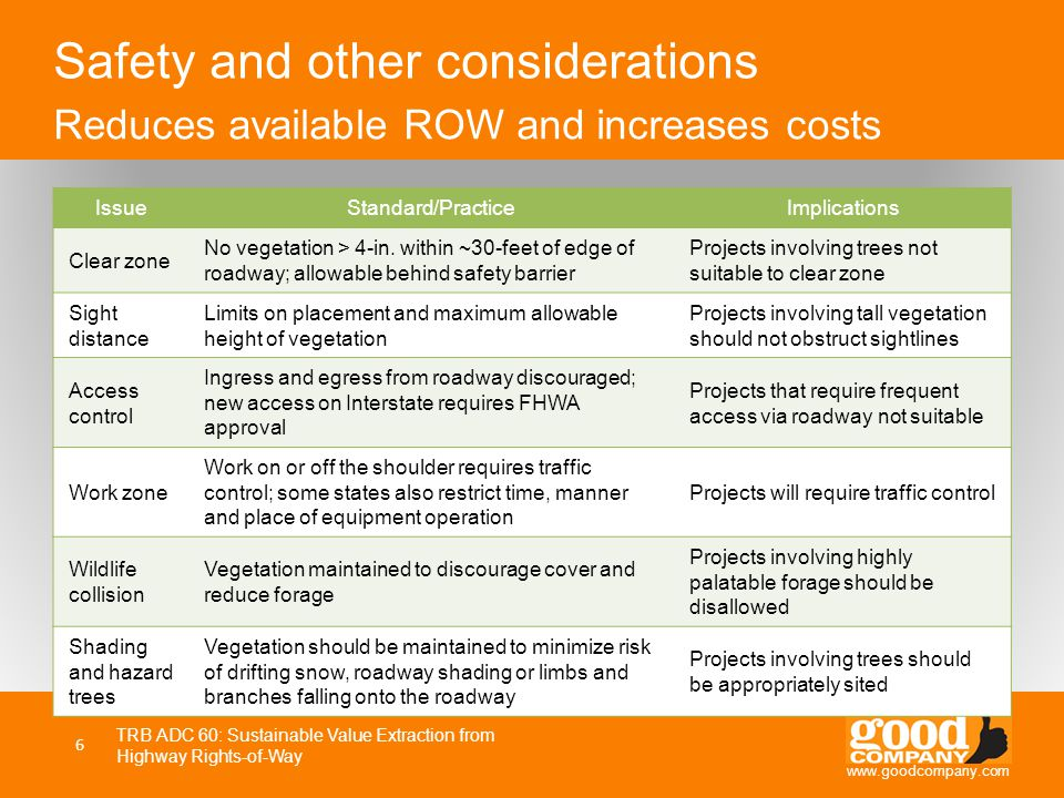 www.goodcompany.com Safety and other considerations 6 TRB ADC 60: Sustainable Value Extraction from Highway Rights-of-Way Reduces available ROW and in