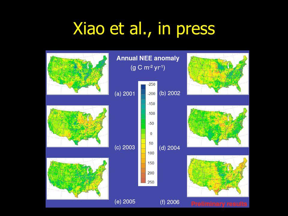 Xiao et al., in press