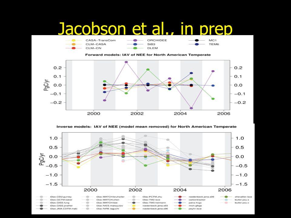 Jacobson et al., in prep