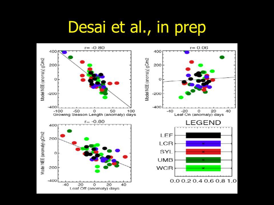 Desai et al., in prep