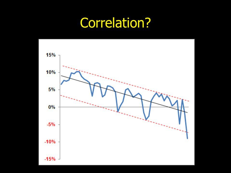 Correlation?