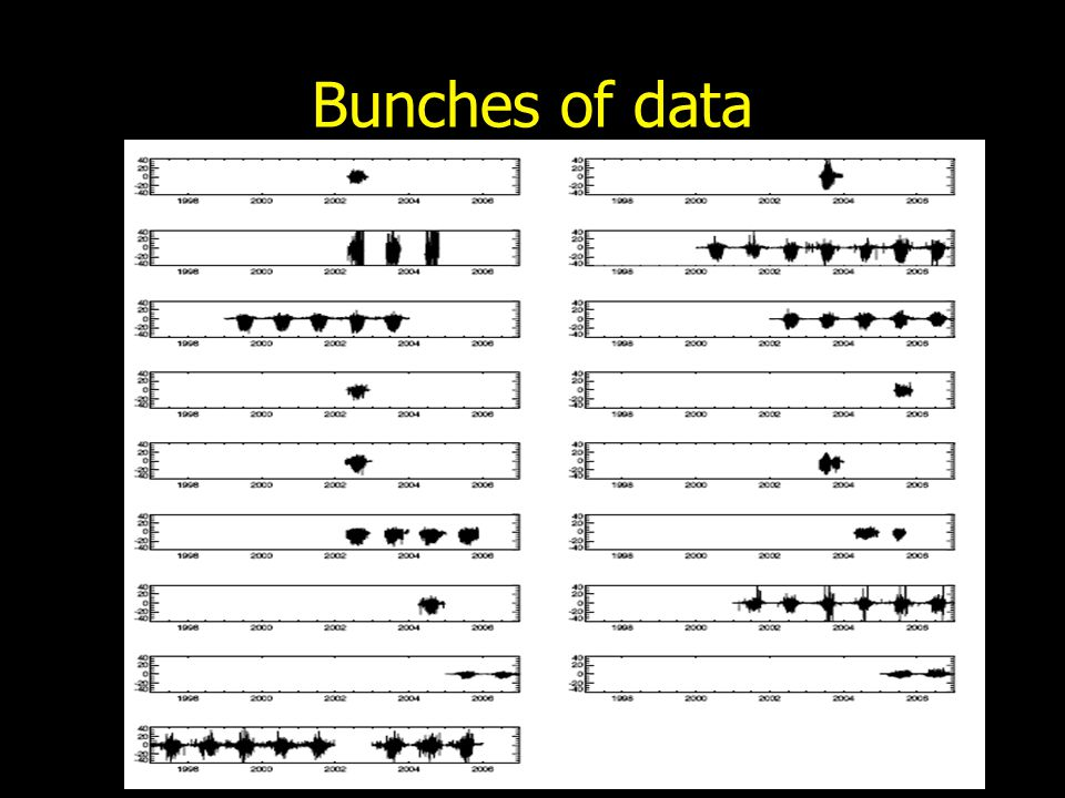 Bunches of data