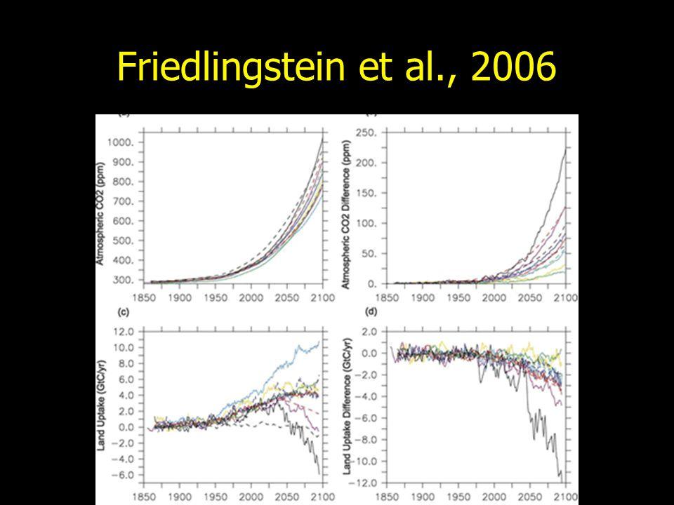 Friedlingstein et al., 2006