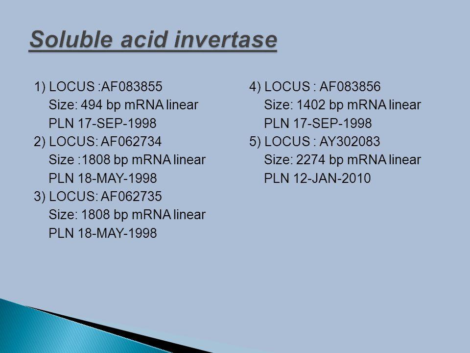 1) LOCUS :AF083855 Size: 494 bp mRNA linear PLN 17-SEP-1998 2) LOCUS: AF062734 Size :1808 bp mRNA linear PLN 18-MAY-1998 3) LOCUS: AF062735 Size: 1808 bp mRNA linear PLN 18-MAY-1998 4) LOCUS : AF083856 Size: 1402 bp mRNA linear PLN 17-SEP-1998 5) LOCUS : AY302083 Size: 2274 bp mRNA linear PLN 12-JAN-2010