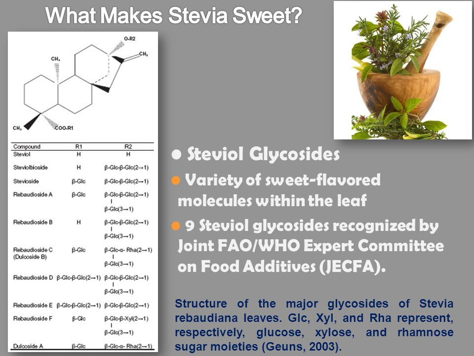 Steviol Glycosides Variety of sweet-flavored molecules within the leaf 9 Steviol glycosides recognized by Joint FAO/WHO Expert Committee on Food Additives (JECFA).