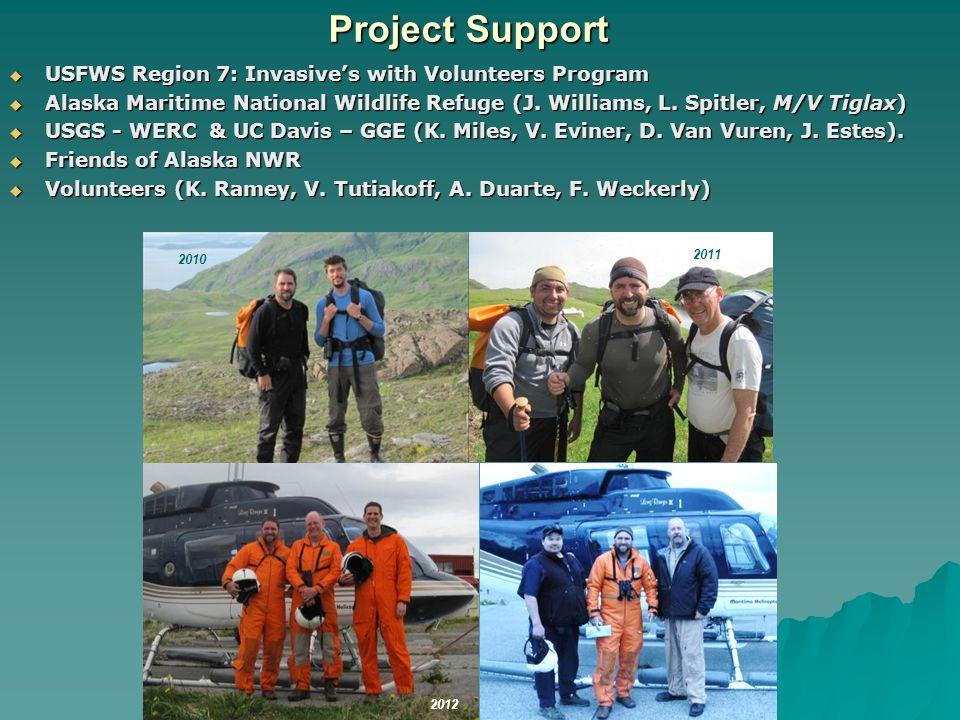 Project Support  USFWS Region 7: Invasive's with Volunteers Program  Alaska Maritime National Wildlife Refuge (J.