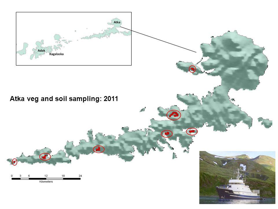 Atka veg and soil sampling: 2011