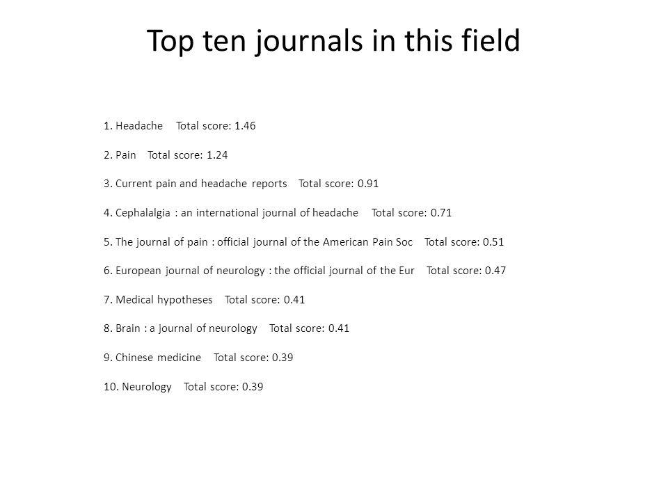 Top ten journals in this field 1. Headache Total score: 1.46 2.