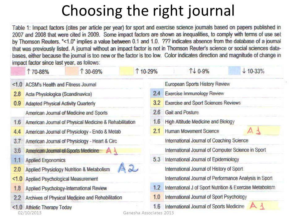 02/10/2013Ganesha Associates 2013 Choosing the right journal