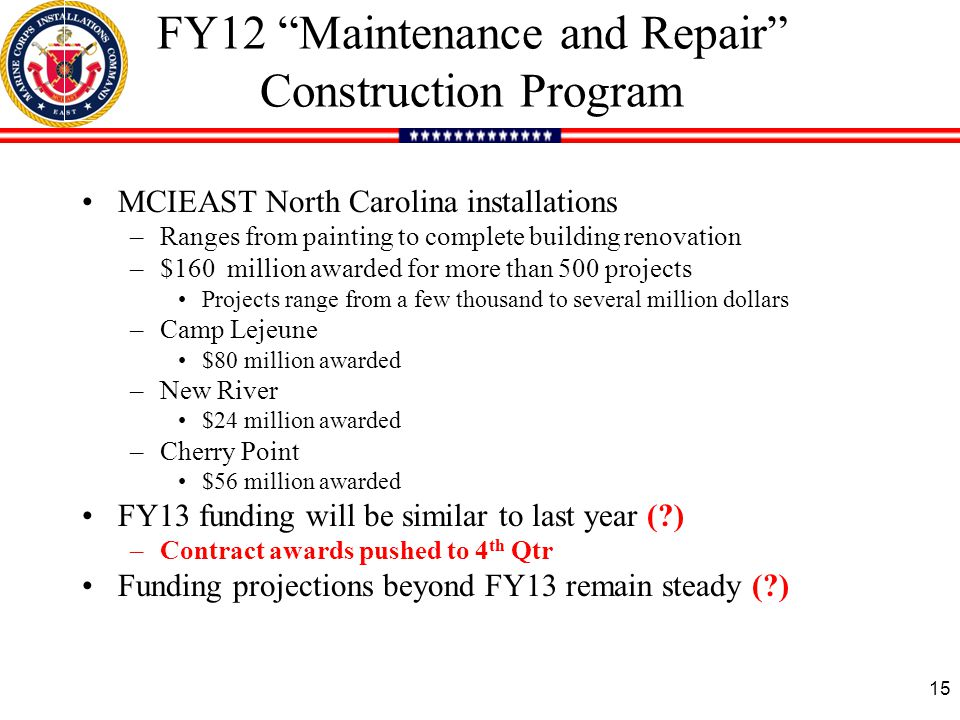 15 FY12 Maintenance and Repair Construction Program MCIEAST North Carolina installations –Ranges from painting to complete building renovation –$160 million awarded for more than 500 projects Projects range from a few thousand to several million dollars –Camp Lejeune $80 million awarded –New River $24 million awarded –Cherry Point $56 million awarded FY13 funding will be similar to last year ( ) –Contract awards pushed to 4 th Qtr Funding projections beyond FY13 remain steady ( )