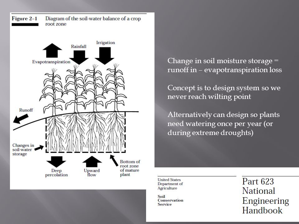 Change in soil moisture storage = runoff in – evapotranspiration loss Concept is to design system so we never reach wilting point Alternatively can de