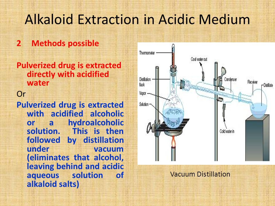Alkaloid Extraction in Acidic Medium 2 Methods possible Pulverized drug is extracted directly with acidified water Or Pulverized drug is extracted wit