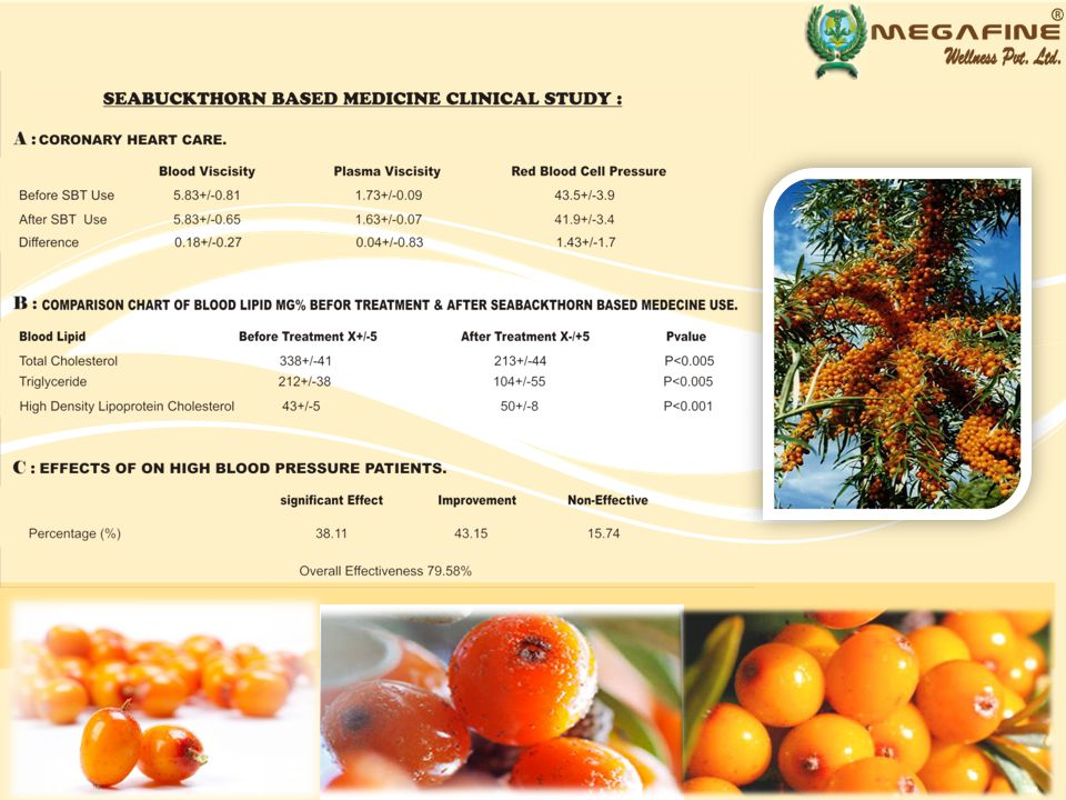 Sea Buckthorn is rich source of Vitamin C, E and minerals like Zinc and selenium which have high anti-oxidant properties.