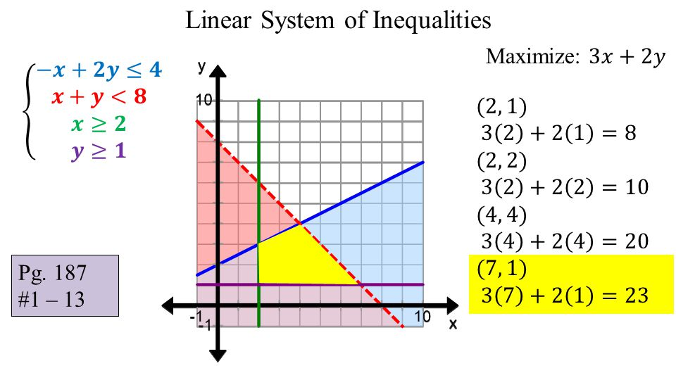 Linear System of Inequalities Pg. 187 #1 – 13