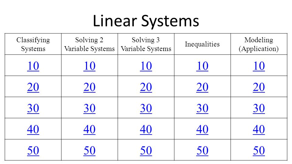 Linear Systems Classifying Systems Solving 2 Variable Systems Solving 3 Variable Systems Inequalities Modeling (Application) 10 20 30 40 50