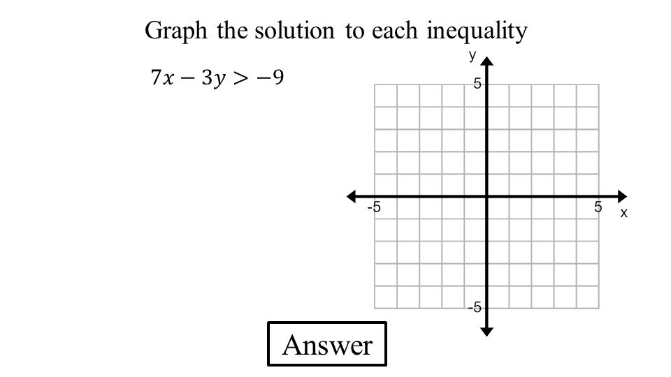 Answer Graph the solution to each inequality