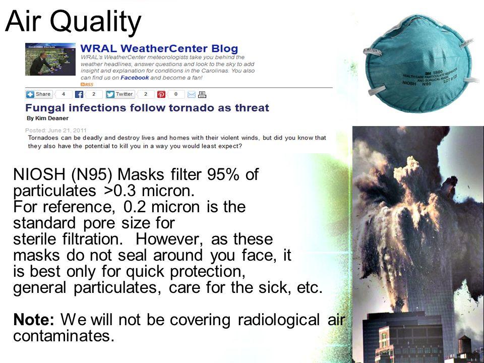 Air Quality NIOSH (N95) Masks filter 95% of particulates >0.3 micron.