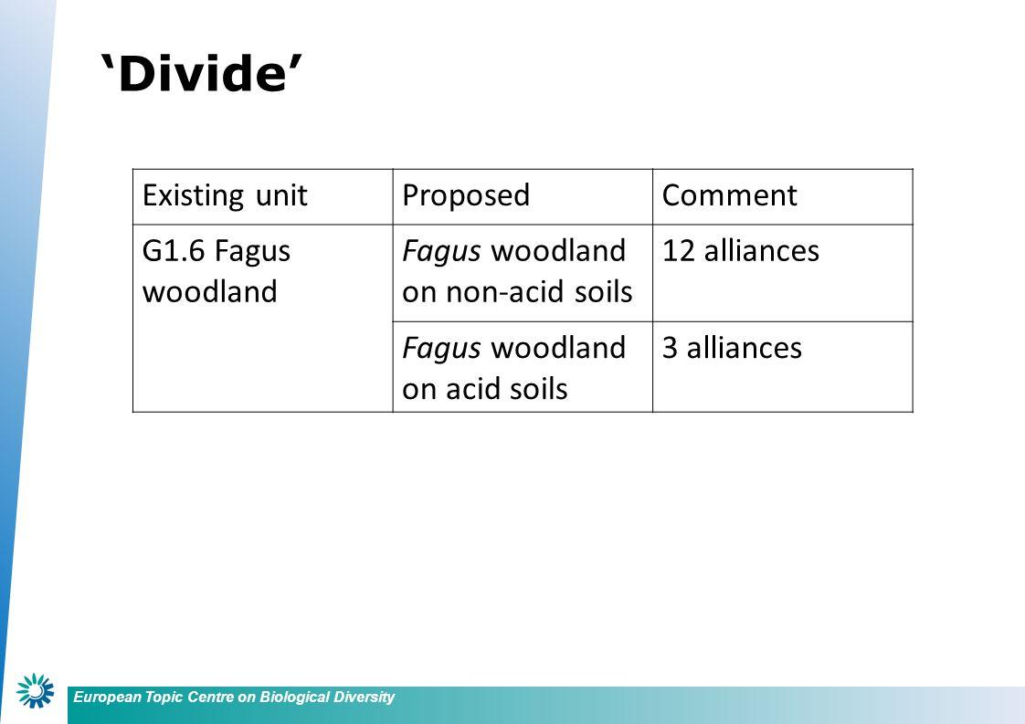 European Topic Centre on Biological Diversity Existing unitProposedComment G1.6 Fagus woodland Fagus woodland on non-acid soils 12 alliances Fagus woodland on acid soils 3 alliances 'Divide'